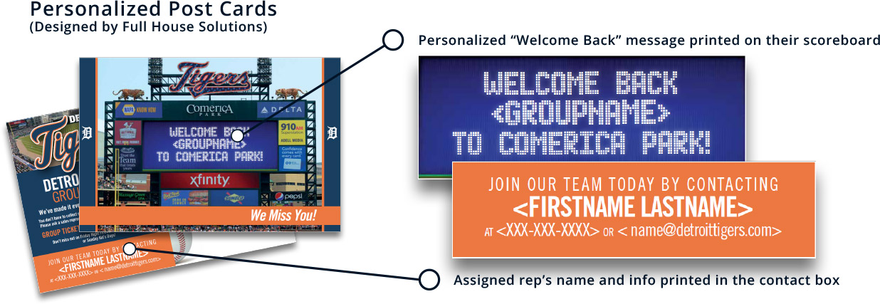 Detroit Tigers Personal Post Cards with Personalized Message on Scoreboard and Assigned Reps Name Printed on Back